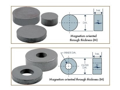 Ceramic Disc and Ring Magnet Diagrams