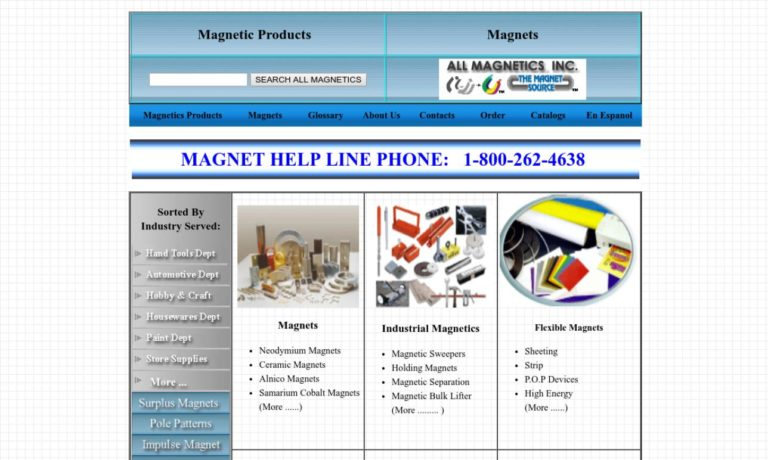 ALL Magnetics, Inc.