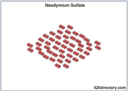 Neodymium Sulfate